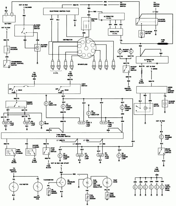 Engine Wiring Diagram 1979 Jeep Cj5 And Repair Guides Autos Y Motos Autos Motos