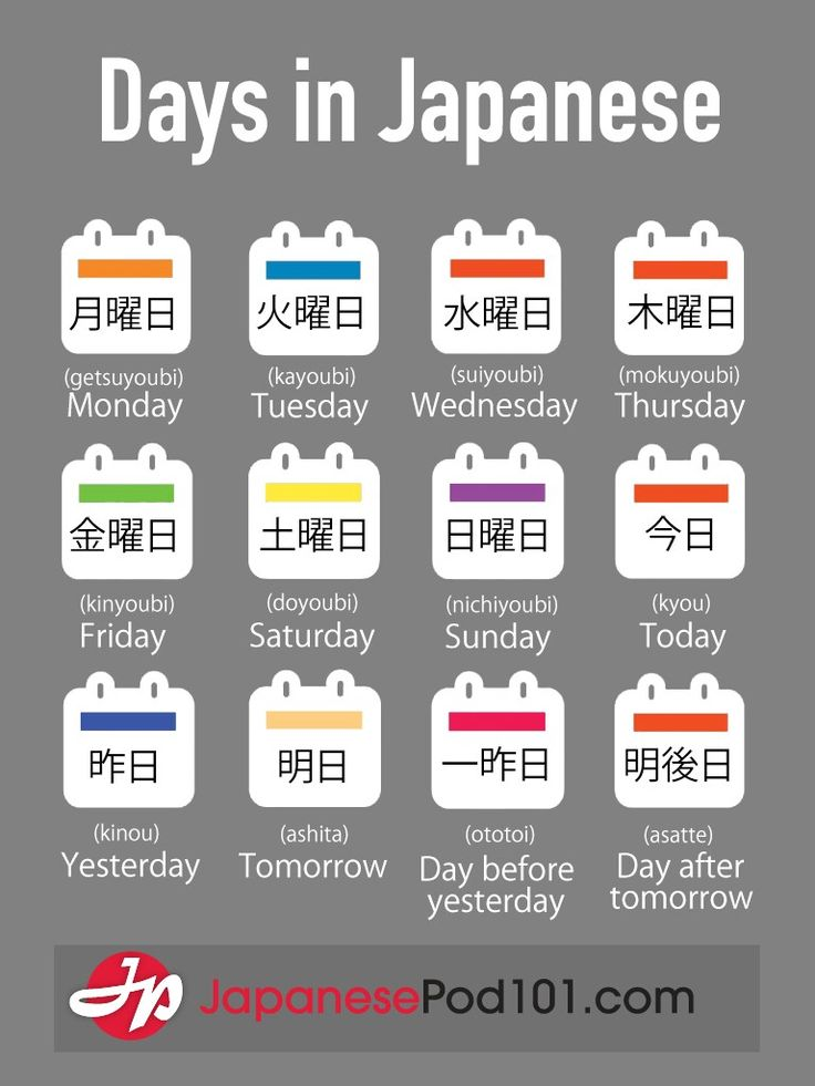 Days of the week in Japanese