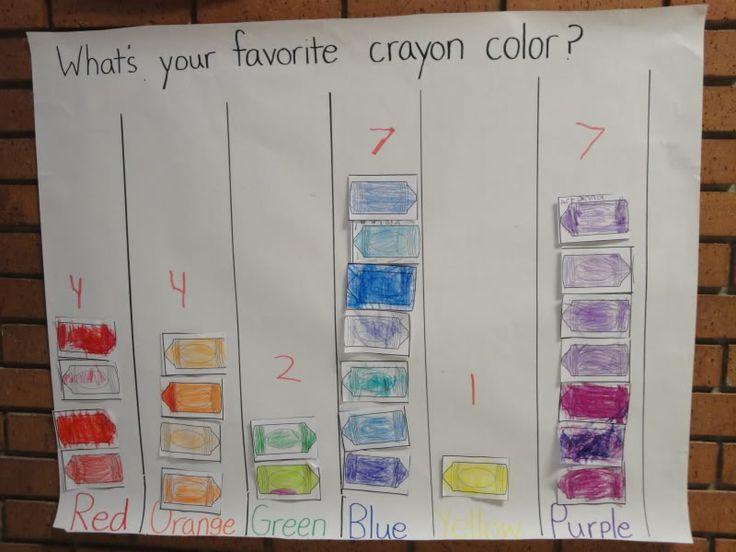 Miss Ripperger S Kindergarten Class Favorite Crayon Color