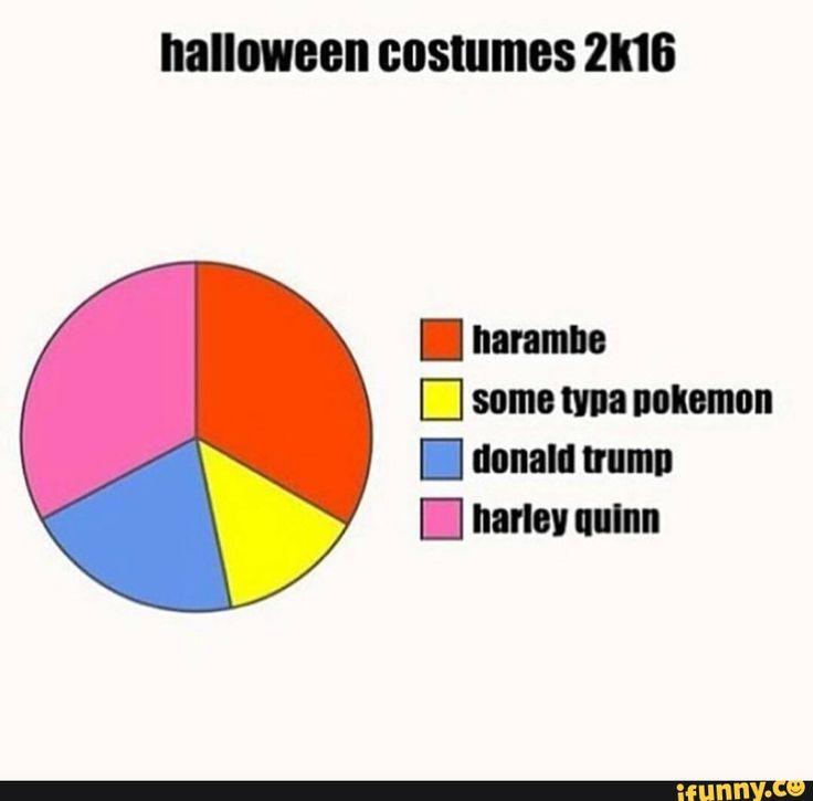 lol, halloween, costumes, 2016