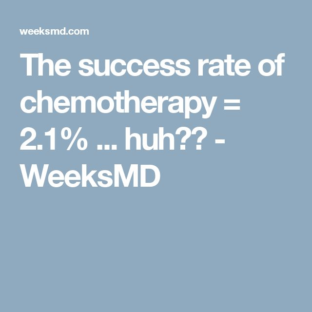 The success rate of chemotherapy = 2.1% ... huh?? - WeeksMD