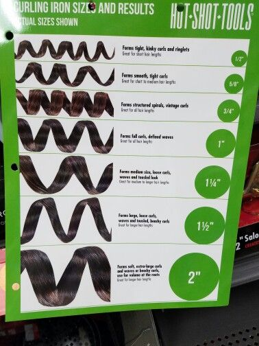 Curling Iron Curl Size Guide In 2020 Hair Nails