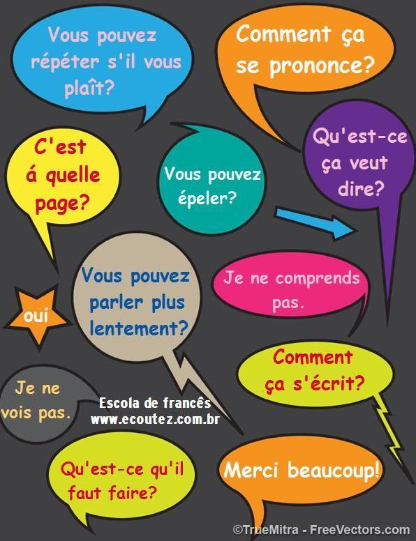 Les phrases utiles dans la salle de classe