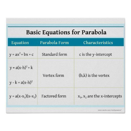 how to study for a quadratics test