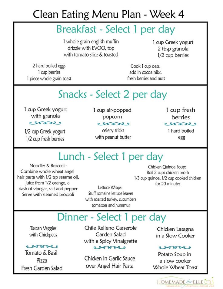 Free Clean Eating Meal Plan On A Budget