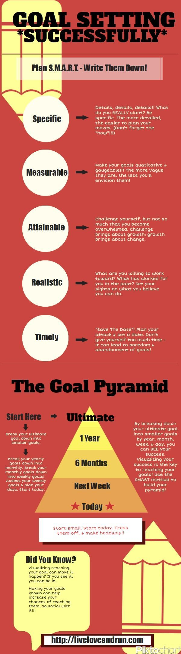 How To Successfully Set Goals #FitFluential http://liveloveandrun.com/2012/06/how-to-successfully-set-goals/