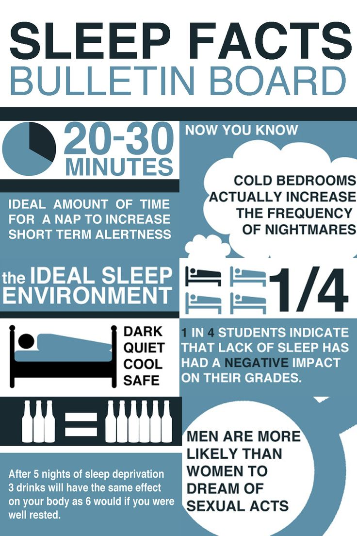 Facts about Sleep great for a college Bulletin Board or other form of Passive programming.