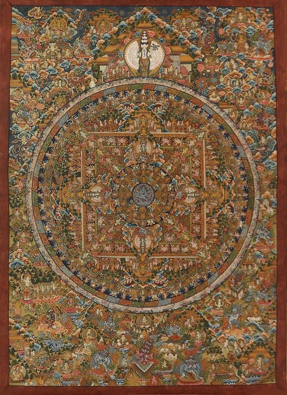 Tibetan Buddhist Art Mandala Painting Thangka