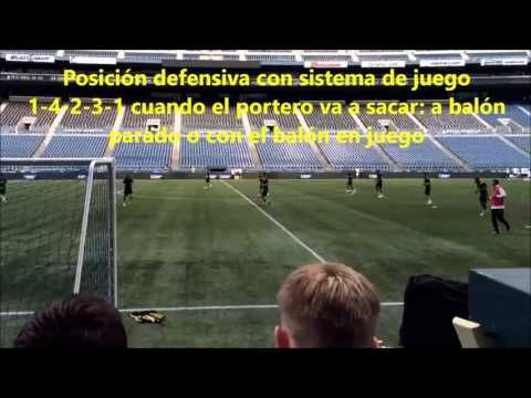 Cómo Entrena Marcelo Bielsa la Salida del Balón Desde la Defensa en Situaciones de Pressing - YouTube