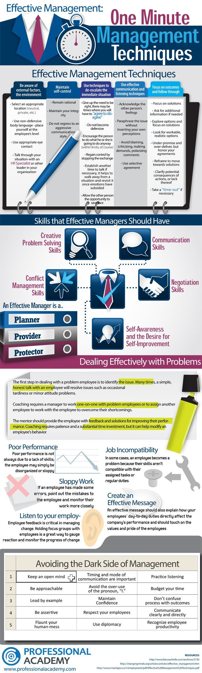 One Minute Management Techniques INFOGRAPHIC - January's Original Infographic Blog from Professional Academy. www.professionalacademy.com