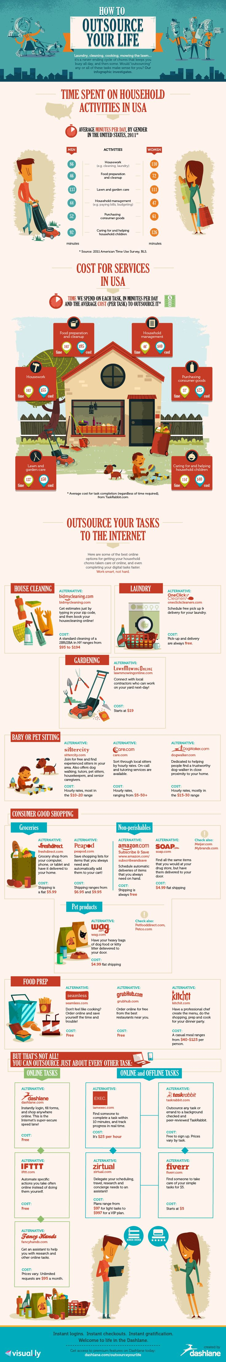 How To Outsource Your Life #INFOGRAPHIC