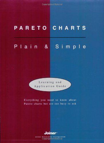 Best Pareto Images On   Pareto Principle Charts And