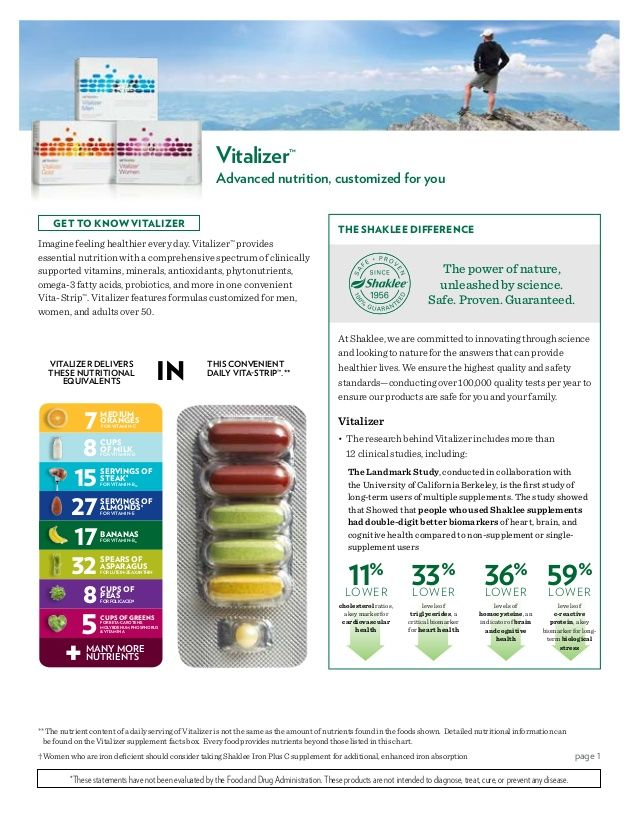 Best Shaklee Business Knowledge Images On   Facts