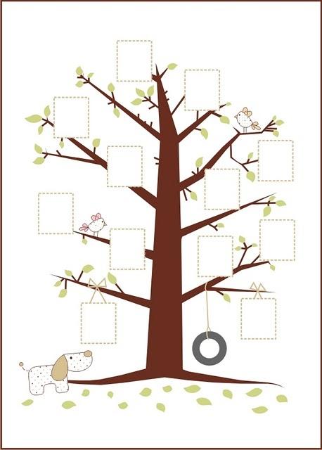 20 besten family tree templates bilder auf pinterest for Stammbaum basteln mit kindern
