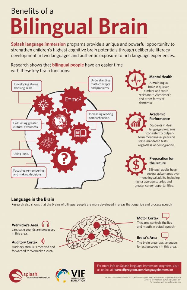 Benefits of a Bilingual Brain #infographic #education