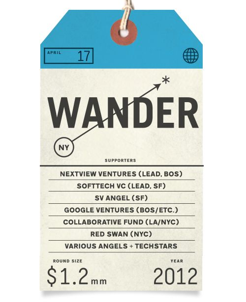 luggage tag + supporters | onwander: Branding Design, Design 0 Tastic, Design C T P P, Hang Tags, Tag Design, Swing Tags, Brave Wanderers, Wander Tag