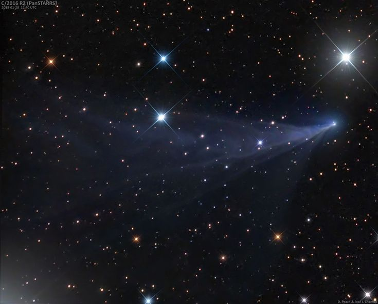 Blue Comet PanSTARRS  Image Credit & Copyright: Damian Peach, Jose J. Chambo Explanation: Discovered with the PanSTARRS telescope on September 7, 2016, this Comet PanSTARRS, C/2016 R2, is presently about 24 light minutes (3 AU) from the Sun, sweeping through planet Earth's skies across the background of stars in the constellation Taurus.