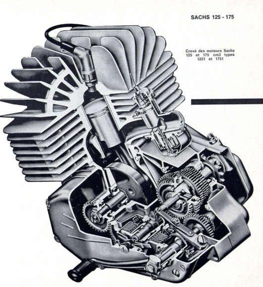 Sachs 100-125 a 5-6 velocità