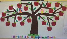 El árbol de los compromisos. Una estupenda actividad para trabajar la educación emocional