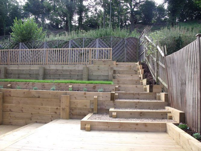 Tiered garden incorporating softwood sleepers to manage height difference.