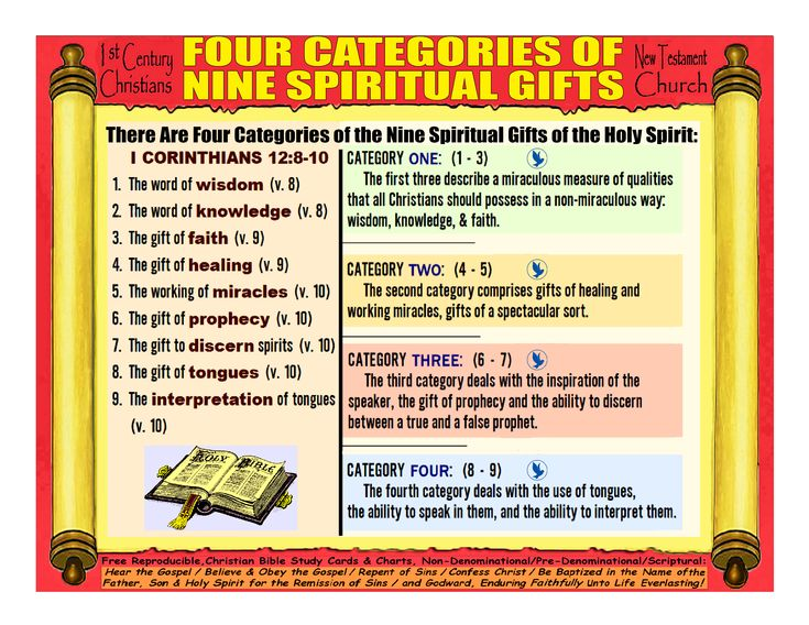 Four categories of the nine spiritual gifts of the holy