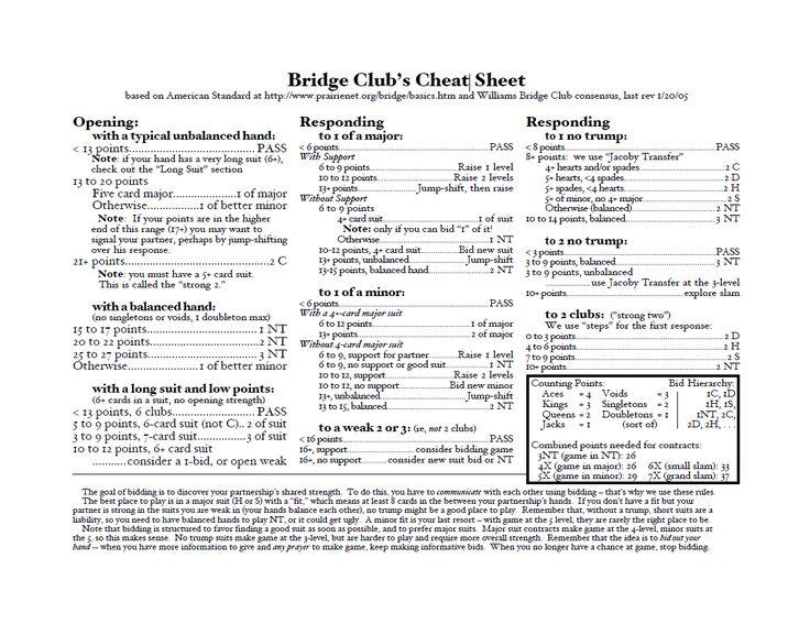 Bridge clubs cheat sheet bridge the card game