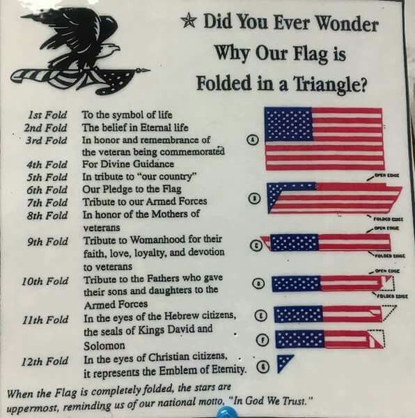 How to fold a flag in a triangle.