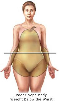 How to lose weight with a pear shape body. It will only make you a smaller pear;) .....mmm pears....