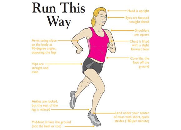 Want the secret to preventing injuries and running faster? Fix your running stride! Check out our article on how to stride right!