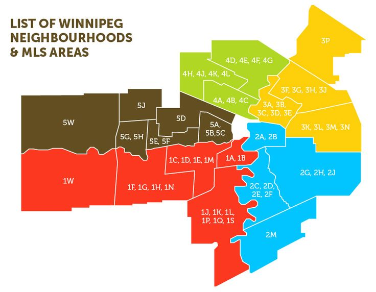 MLS Map - Winnipeg Homes