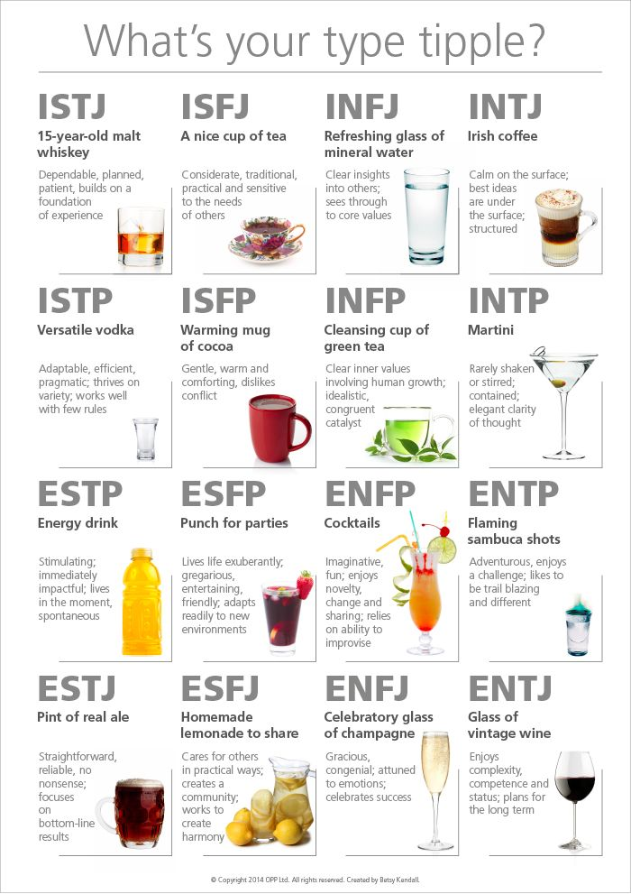 What drink describes your personality? ISFJ = Tea! Yay!!! Myers-Brigg MBTI type