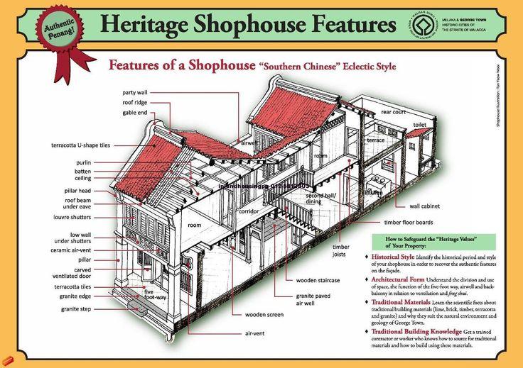 Penang Shophouse Cross Section Plan Shophouses Asian