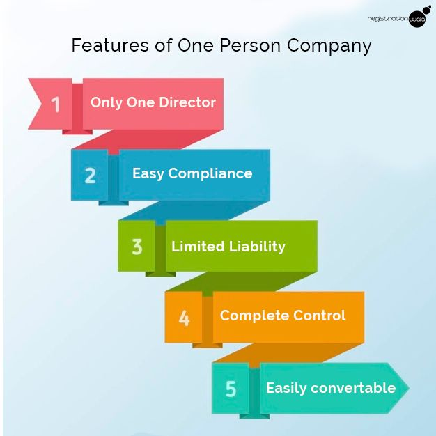 One Person company enables single person to form a company see more visit https://goo.gl/aq0rPs