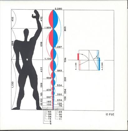 in 1945 Le Corbusier finally closed the research on proportion that he had conducted for twenty years