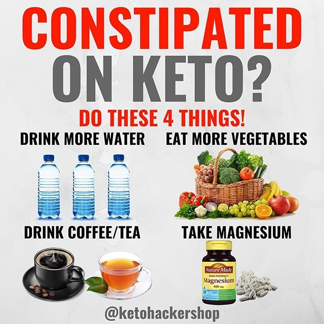 Constipated On Keto Wondering What You Should Do If You Re Feeling Constipated First Starting Out On Keto Try These Keto Fast Keto Diet Keto Diet Food List