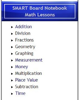 Math Coachs Corner: Interactive Whiteboard Resource.Check out Modern Chalkboard.  It is a free source for SMART Notebook lessons.  The left sidebar contains an index of math lessons, and each lesson includes a grade range and common core alignment.