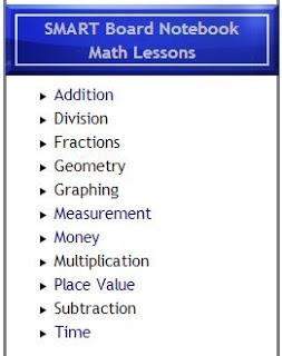Math Coachs Corner: Modern Chalkboard Review