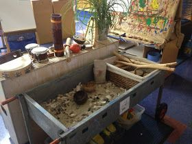 I have worked very hard to create an environment that beckons kids to explore. I love the Reggio Emilia philosophy of the environment...