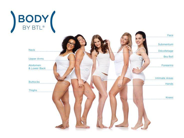 """""""Se não existem dois corpos iguais, também não existem duas terapias iguais! #BodyByBTL, o tratamento à sua medida! #BTLAesthetics #BTLPortugal"""""""