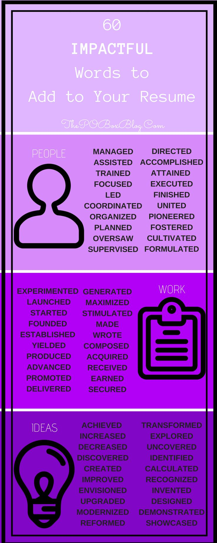 60 Impactful Words to Add to Your Resume Resume, Words