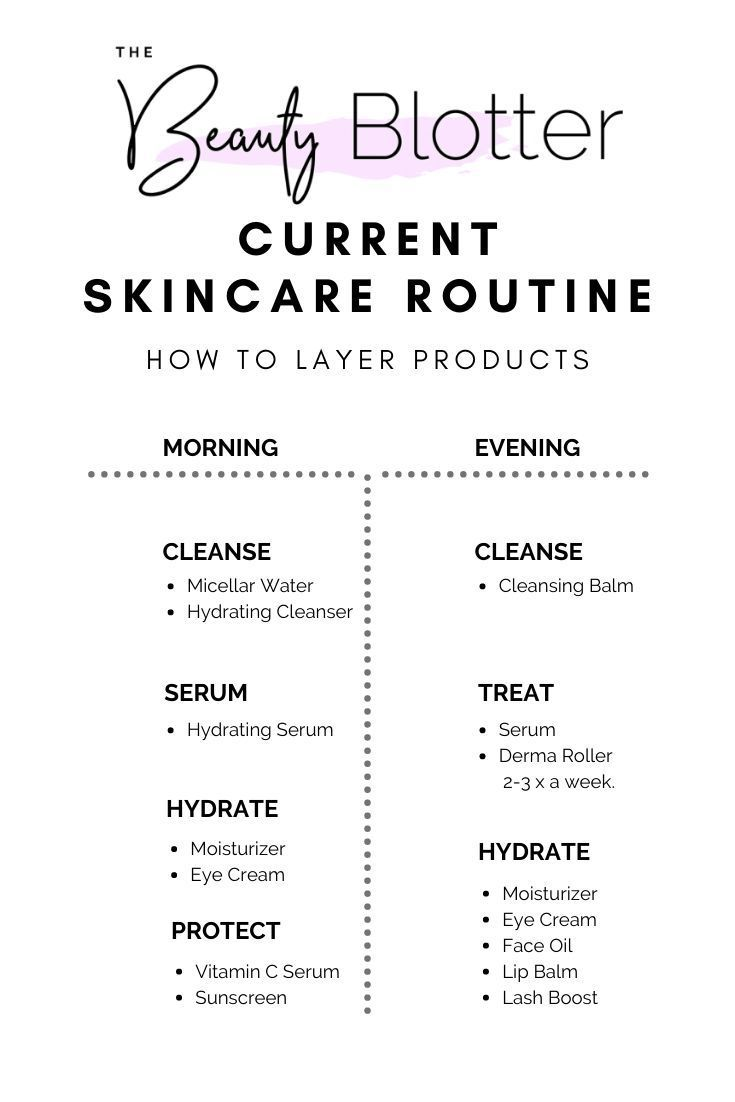 Pin On Skincare Routine