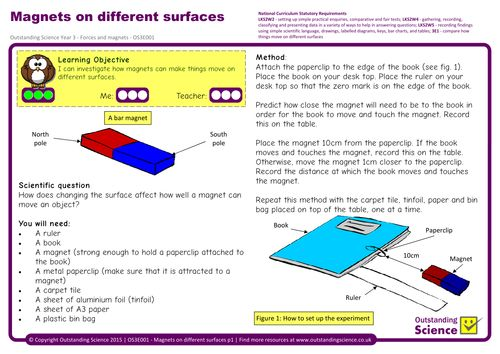 Magnets on Different Surfaces | Science | Year 3 | Forces and Magnets