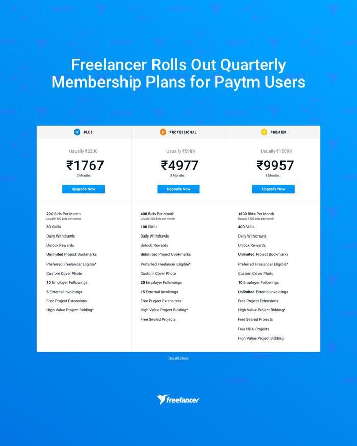 Freelancer Rolls Out Quarterly Membership Plans for Paytm Users