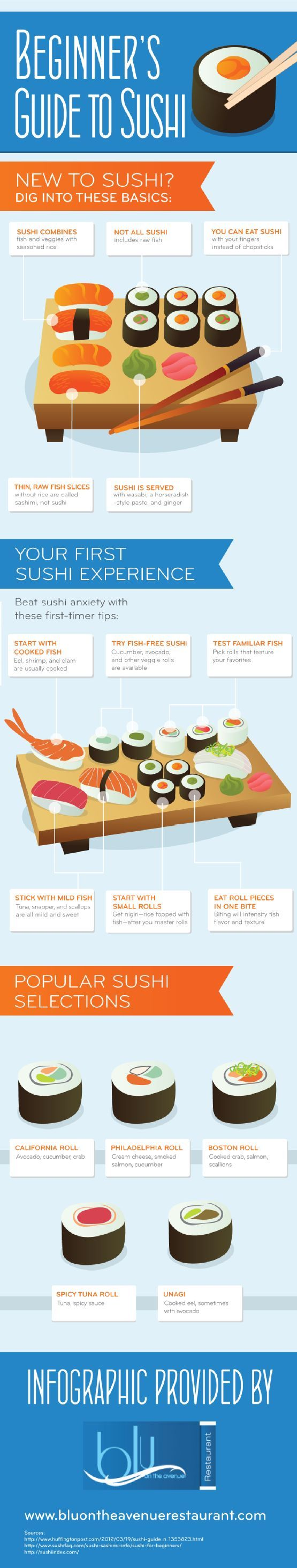 Infographic: A Beginner's Guide to Sushi via www.bittopper.com/post.php?id=513560355544844f560a788.63641640