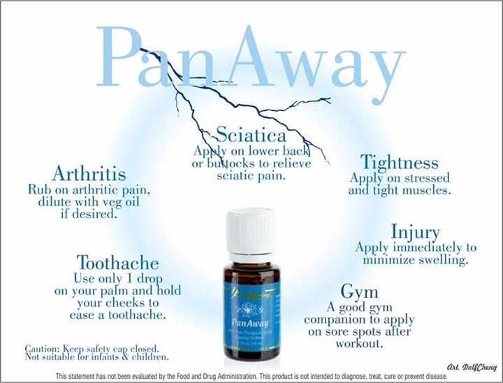 Young Living Essential Oils | PanAway Oil, part of the Premium Kit!