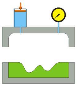 Hydroforming (metal process)