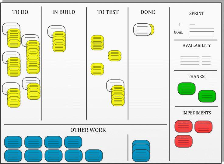 software development project management pdf