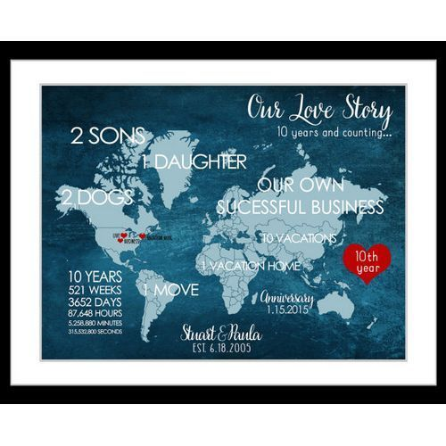 10th Wedding Anniversary Gift Ideas For Couple : Our Love Story Canvas 10th Wedding Anniversary Gifts For Couples ...