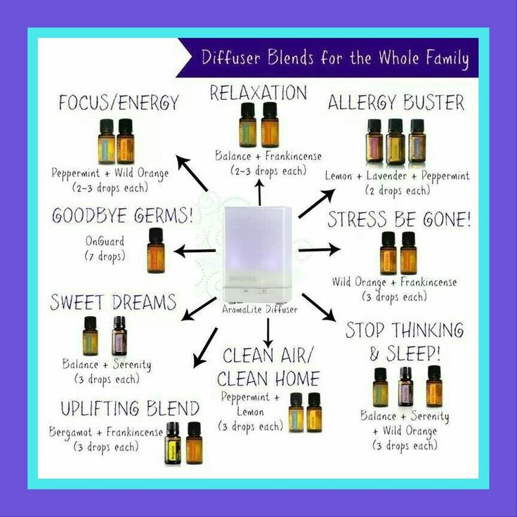 Clean your air in the office or home . sleep better ,focus , uplift the mood! http://www.mydoterra.com/oilswithhealing/#/