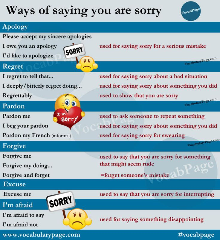 english writing class